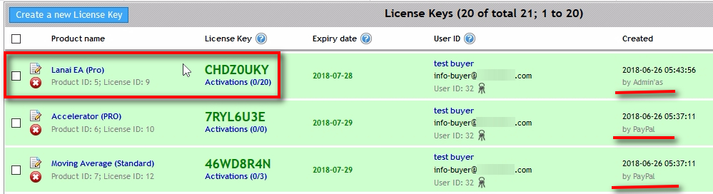 Here it is. A new License Key for a new product for a new user. You can see in the Created column it says created by Admin, but PayPal created other two License Keys for the same user. So why we are doing this and how it makes this experiment more interesting? Well, we want to illustrate how modifying the Offer affects the refunds that happen from time to time in any business. We want to show that it is not a good idea to modify Offers when you already have customers created through these Offers. And if you do need to change the Offer, then you should be aware of the consequences. We always recommend creating new Offer and new PayPal button instead of modifying existing Offer when there are already products and services created from that Offer. Now, we will process a refund for the payment of this new user, and it will trigger the same Offer. But because it will be a refund request, it will revoke the access to all the services added to the Offer for that particular user. But we've already removed SPID 12 and Moving Average Standard from the Offer. It means the Offer will not touch these services as well as those created manually.