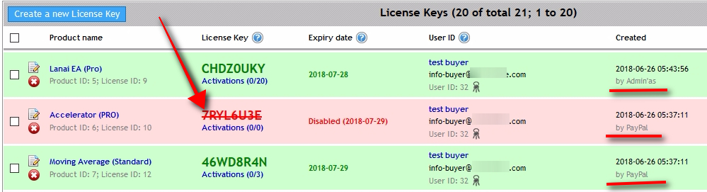 Open License Keys page to see that after the refund process the Offer disabled only Accelerator PRO License Key. It is because this particular Product is added to the Offer. We've removed Moving Average Standard from the Offer so it did not disable its License Key, and the Lanai EA Pro was created manually. Offer cannot touch manually created License Keys.
