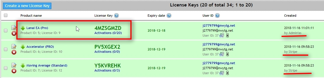 Here it is. A new License Key for a new product for a new user. You can see in the Created column it says created by Admin, but Stripe created other two License Keys for the same user. So why we are doing this and how it makes this experiment more interesting? Well, we want to illustrate how modifying the Offer affects the refunds that happen from time to time in any business. We want to show that it is not a good idea to modify Offers when you already have customers created through these Offers. And if you do need to change the Offer, then you should be aware of the consequences. We always recommend creating new Offer or even new products/pricing plans on Stripe if required instead of modifying existing Offer when there are already products and services created from that Offer. Now, we will process a refund for the payment of this new user, and it will trigger the same Offer. But because it will be a refund request, it will revoke the access to all the services added to the Offer for that particular user. But we've already removed SPID 12 and Moving Average Standard from the Offer. It means the Offer will not touch these services as well as those created manually.
