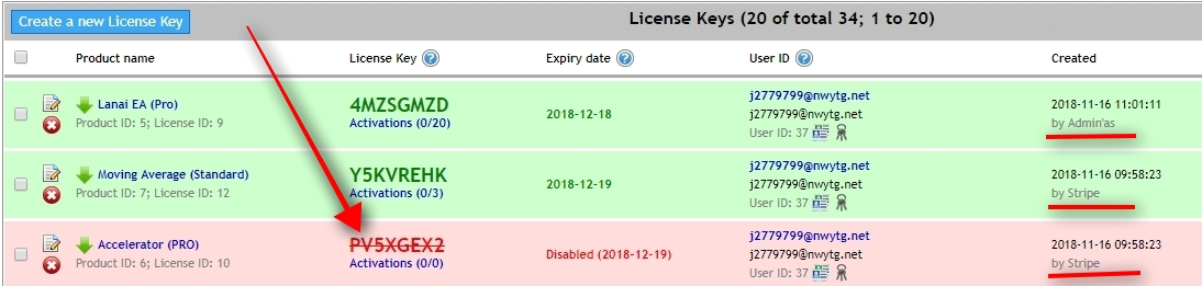 Once the refund request is processed, open the License Keys page to see that the Offer disabled only Accelerator PRO License Key. It is because this particular Product is still listed in the Offer. We've removed Moving Average Standard from the Offer before the refund, so it did not disable its License Key, and the Lanai EA Pro was created manually. Offer cannot touch manually created License Keys.