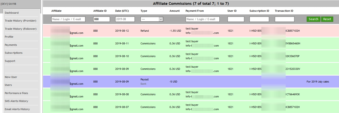 Above is the example list of Affiliate Commissions. When the system adds commissions on the list, there is no way to delete them. In case of a refund, the system creates a new entry with a negative amount.