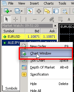 Open the chart of particular currency pair In our case, we are analyzing why Client EA did not copy AUDJPY trade. So we will analyze the AUDJPY chart. I right-click on AUDJPY and choose to open a new Chart Window.